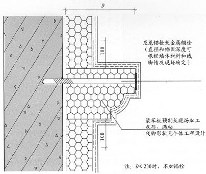 图14装饰线条做法示意